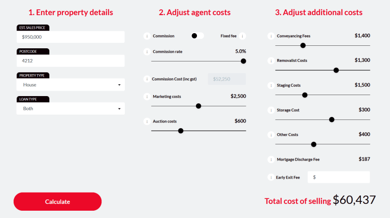 Estimated cost of selling your house